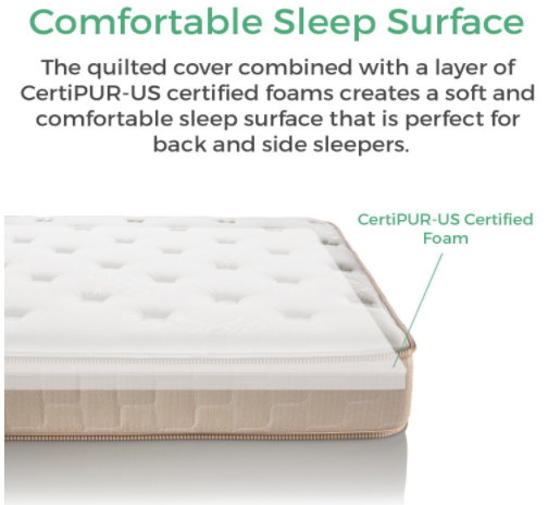 englander mattress review