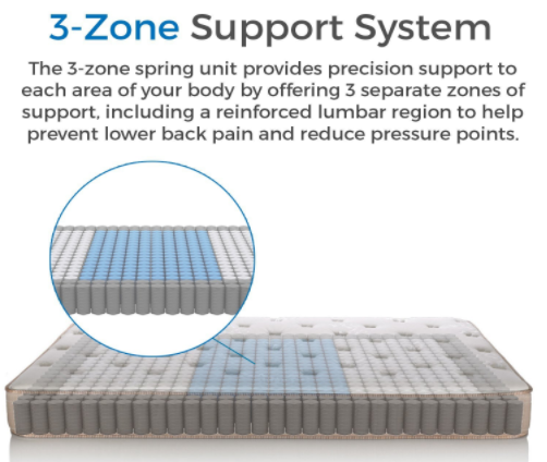 englander mattress company