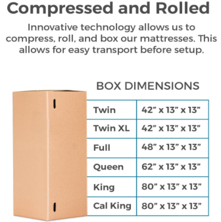 englander mattresses