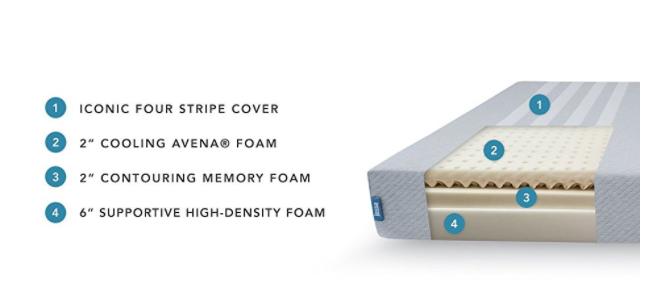 leesa mattresses